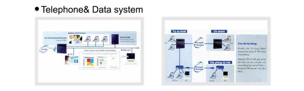 Hệ thống điện thoại và dữ liệu